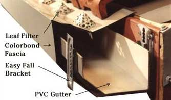 gutter brackets for residential roofs